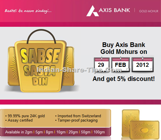 5% Discount Gold Mohurs Axis Bank