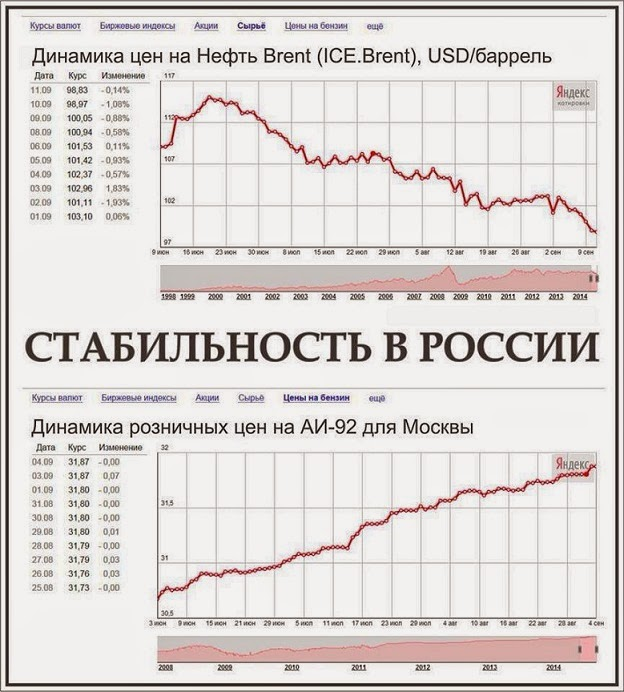 Российский рубль достиг нового исторического минимума - Цензор.НЕТ 10000