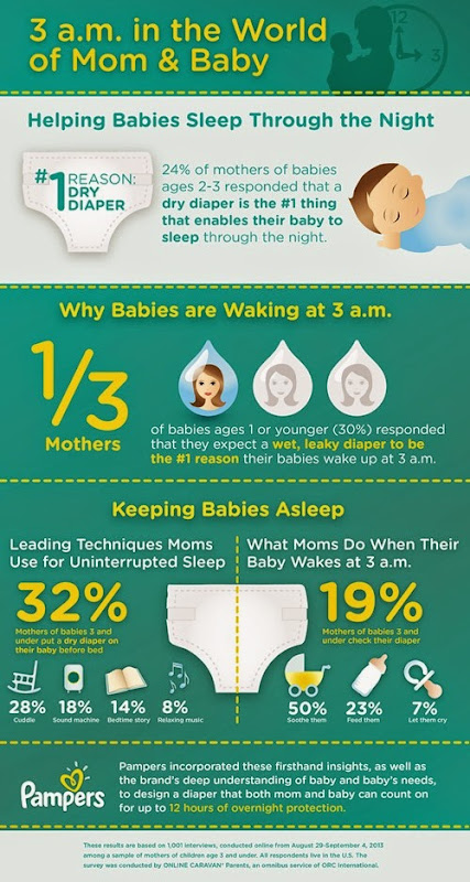 infographic_PAMPERS_RE2