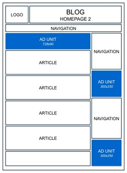AdSense reklam yerleşimi