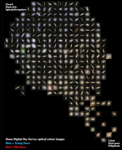 censo de galáxias no visível