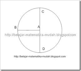 Rumus-lingkaran