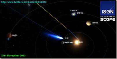 Comet-ISON-November-21