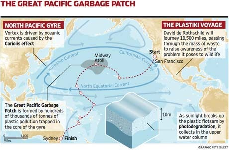 great-pacific-garbage-pat-001