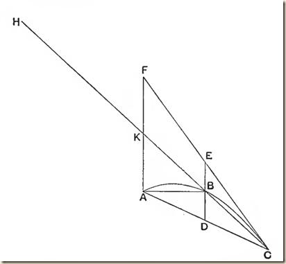 Archimedes.Method.P1.2.2.e