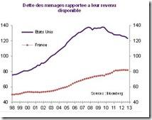 France – Etats-Unis  le choc des Titans (3)