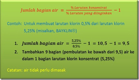 Rumus membuat klorin 0,5% dari konsentrat cair