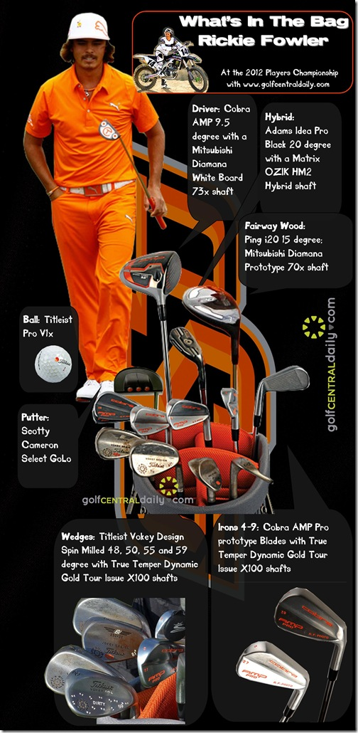 What's In The Bag 2012 Rickie Fowler