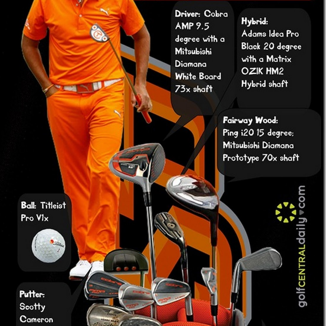 What's In The Bag 2012 Rickie Fowler: Wells Fargo Champion