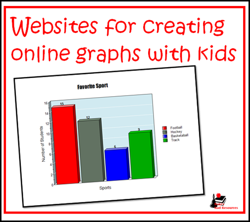 Top 10 Blog Posts from Raki's Rad Resources of 2014 - websites for online graphing