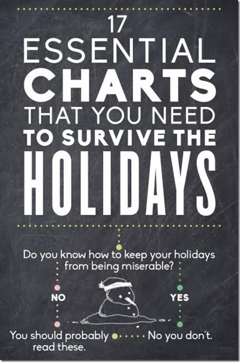 holiday-charts-learn-01
