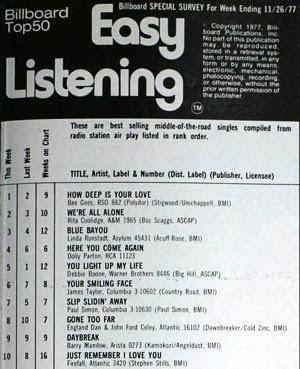 Easy Listening Chart - 1977-11-26