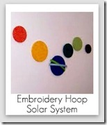 embroidery ring solar system art