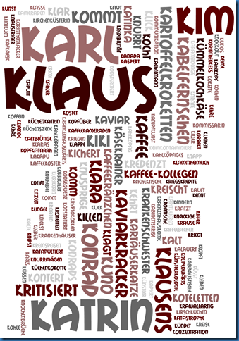 Grafik via Wordle.net