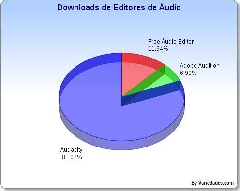 [Editores%2520de%2520%25C3%2581udio%255B5%255D.jpg]