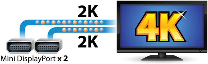 gigabyte_4k_scheme