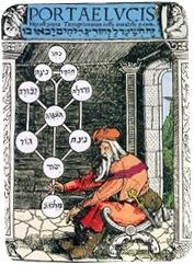 Árvore da Vida Medieval
