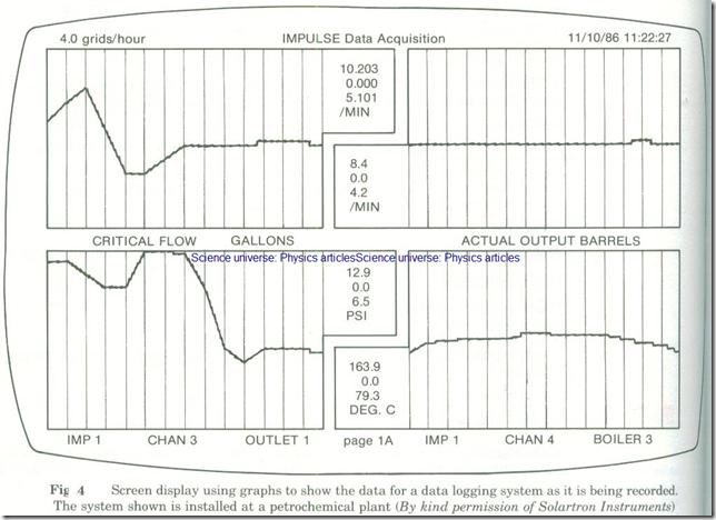 Data Logging 2