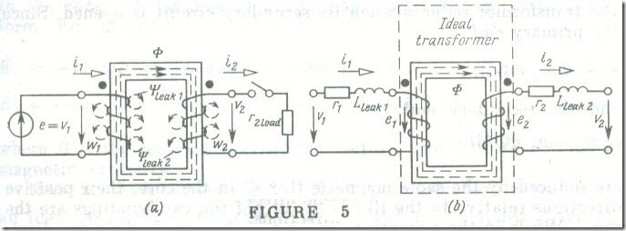 Operation of a Single-Phase Transformer