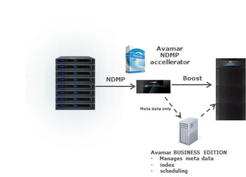 Stefan Radtke's Blog: Challenges and Options for Filesystem ...