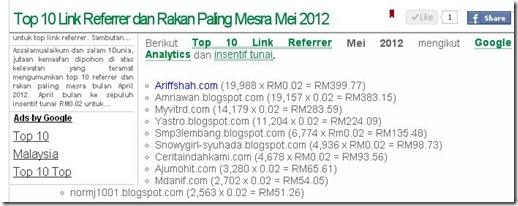 Denaihati Top 10 Link Referrer  Mei 2012