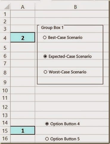 Scenario Analysis in Excel - New Group