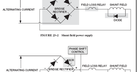 Solid State Control Of Dc Motors The Shunt Field Power Supply Armature Control Current Limit