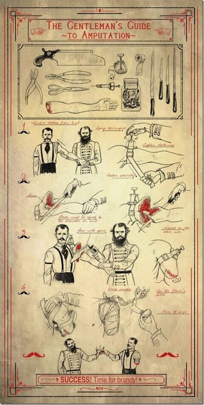 Guia de ambutação dos cavalheiros