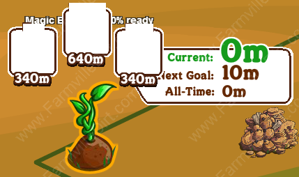 Farmville Magic Beanstalk Leaderboard