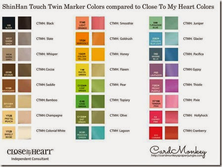 ShinHan Touch Twin Marker Colors Compared to CTMH
