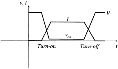 Linear switching voltage ant current waveforms for a semiconductor switch
