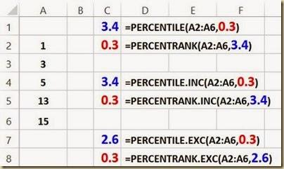 Ranking_Percentrank_600