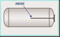 ANODE 6