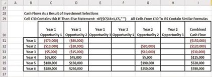 solver,excel solver,optimization,excel, excel 2010,excel 2013, statistics,investment selection,venture capital