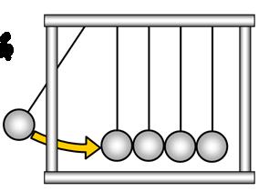 Ejemplo de la conservación de la cantidad de movimiento