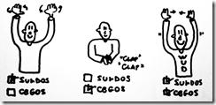 Ilustração que demonstra como bater palmas inclusivas