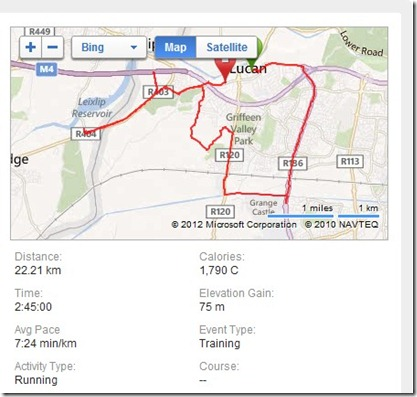 today run