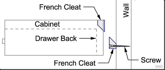french cleat schematic