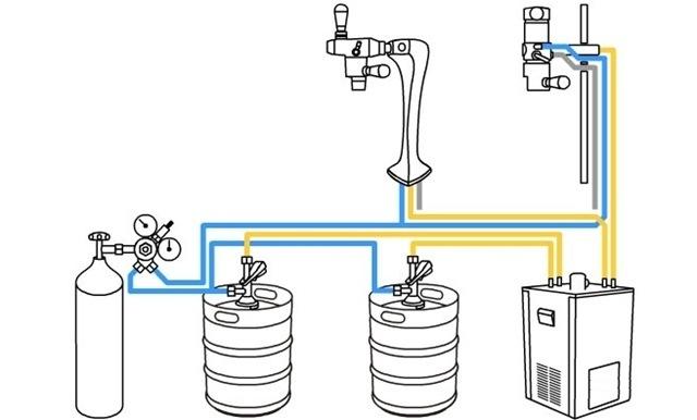 Пивное оборудование от MagNum-beer - контакты, товары, цены