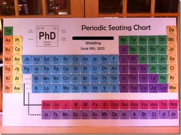scientists-jokes-nerdy-007
