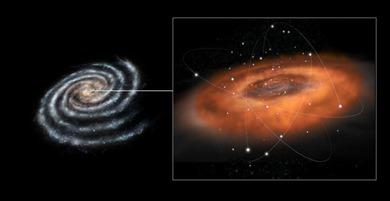 ilustração do centro galáctico