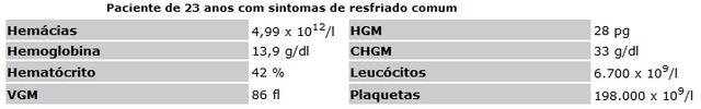 hematologia biomedicina
