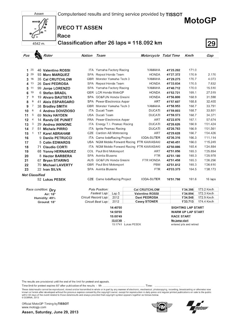 motogp_classification__76_.jpg