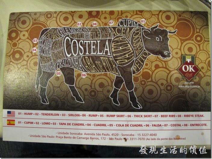 巴西窯烤OK-Grill。服務生看出我們是東方的臉孔,也就是他們的老外,所以送上這張有著牛隻各部位的說明書。