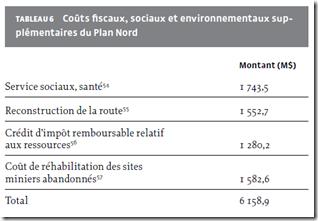 Plan Nord -Services sociaux