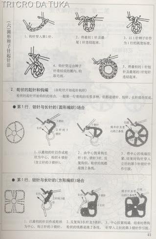pontos 12