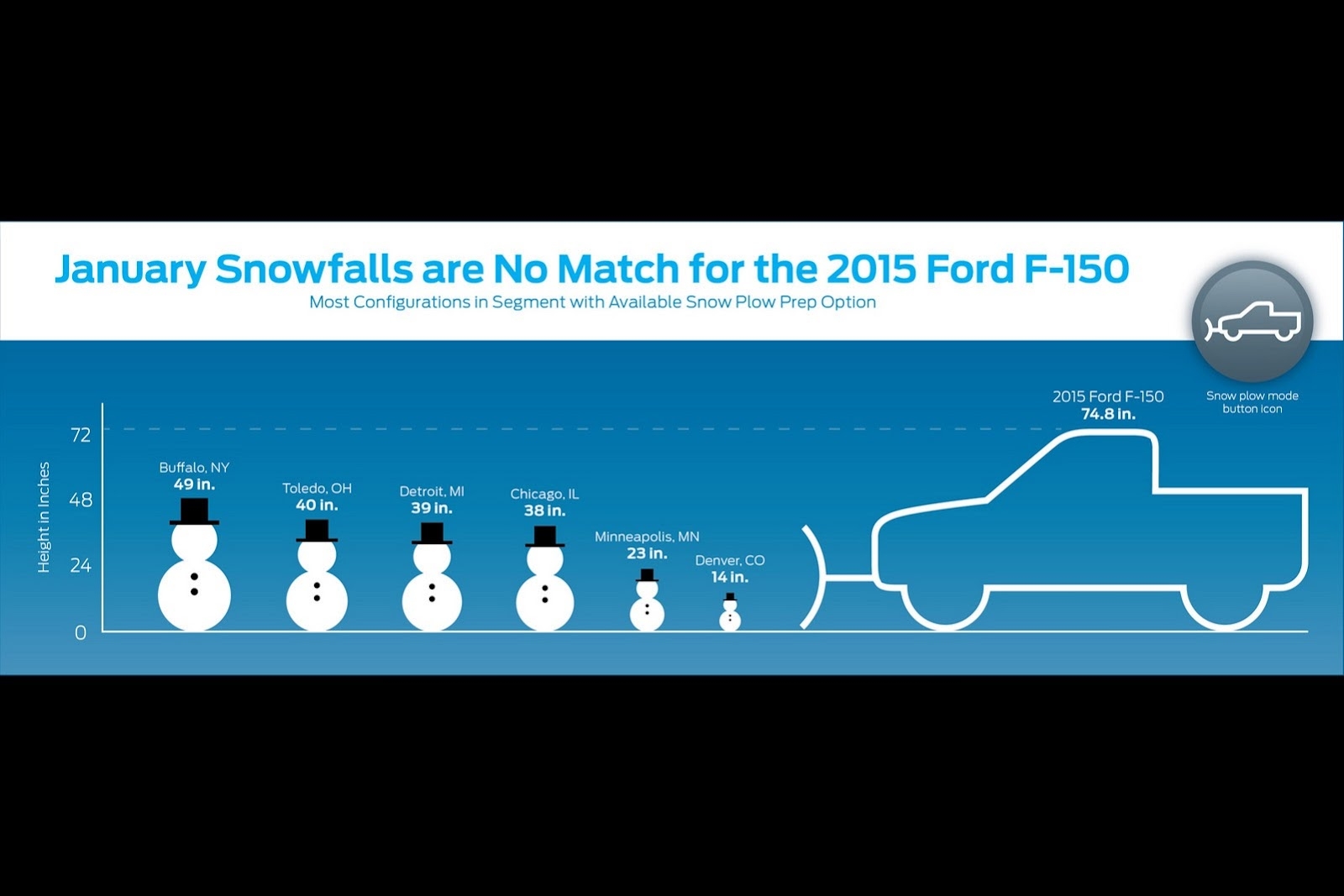 На что способен бульдозер Ford F-150 Snow Plow