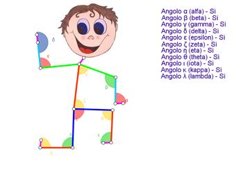 angolino e gli angoli