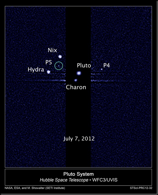 NH Pluto system.