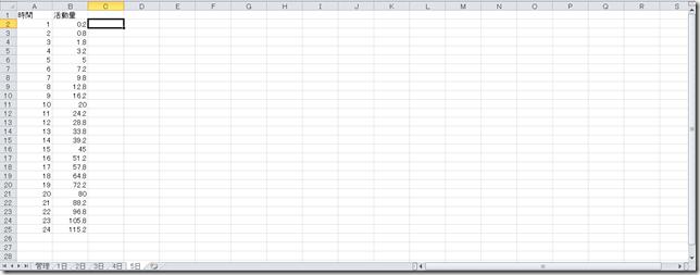 excel_graph_change_list_3item_data5